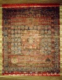 胎蔵界曼荼羅図の画像