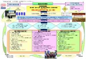 平成29年度グランドデザイン